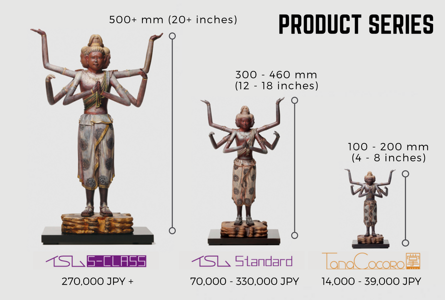 japanese Buddhist statues product series